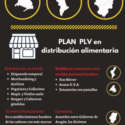 CAMPAÑA PROMOCION 2021 DISTRIBUCION INFOGRAFIA